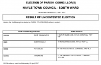 Hayle South - Result of Uncontested Elections | Hayle Town Council elections 4th May 2017