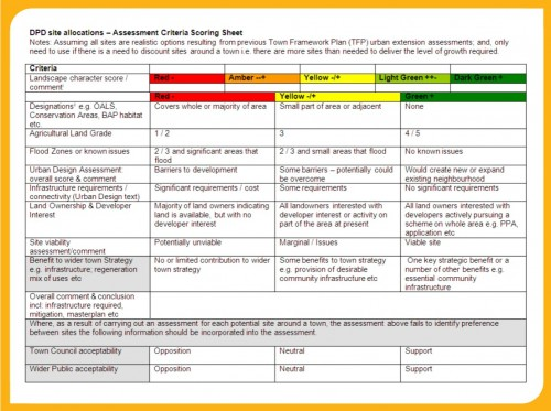 DPD Assessment Criteria Scoring Sheet